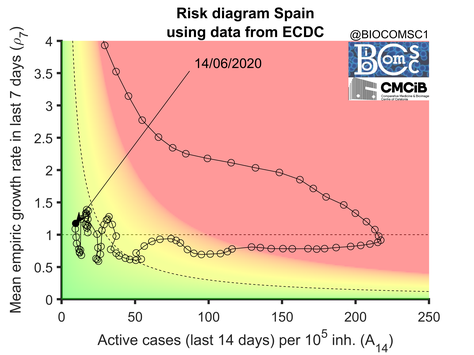 DR_Spain14062020.png