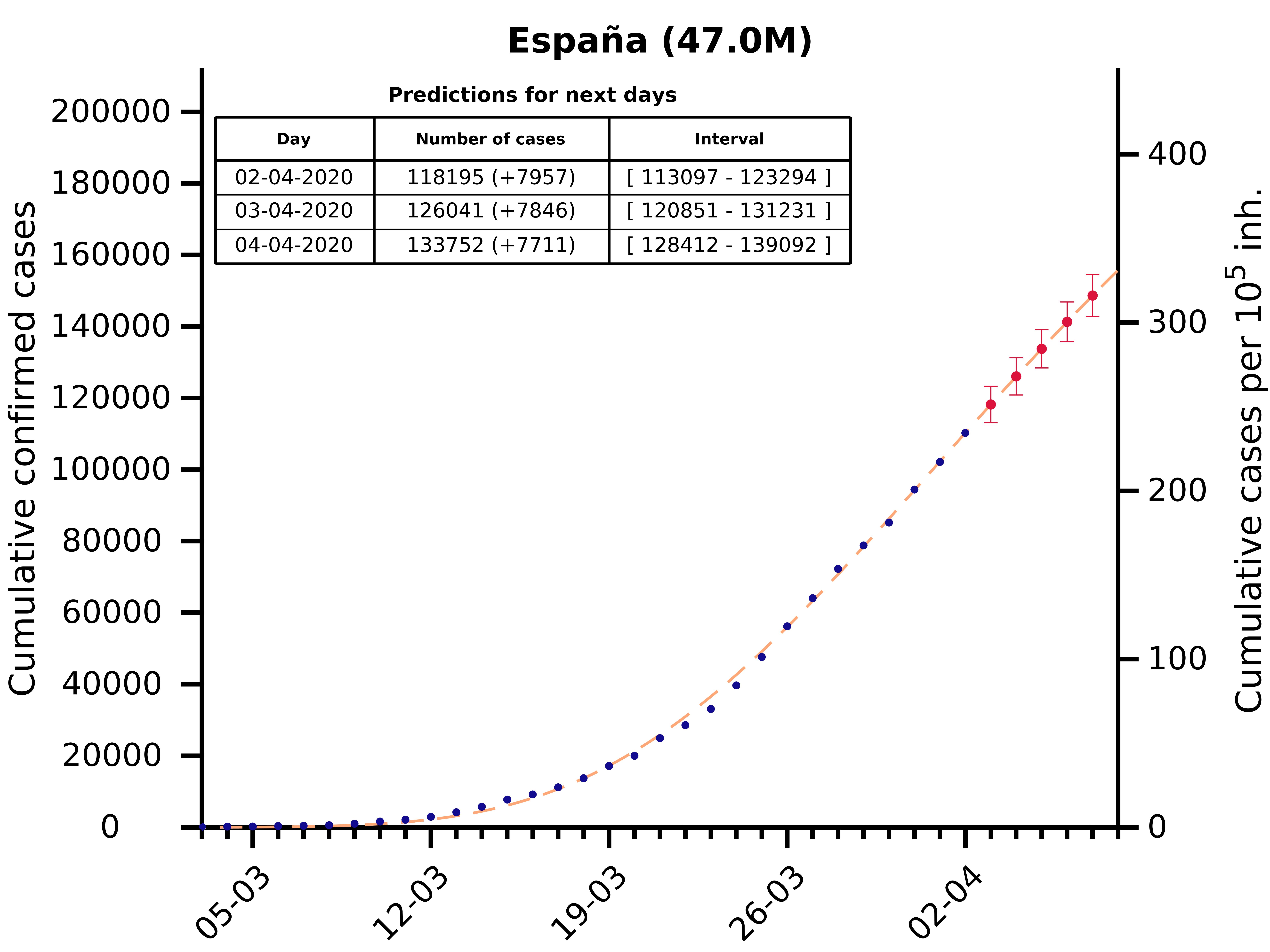 España_02-04-2020.png