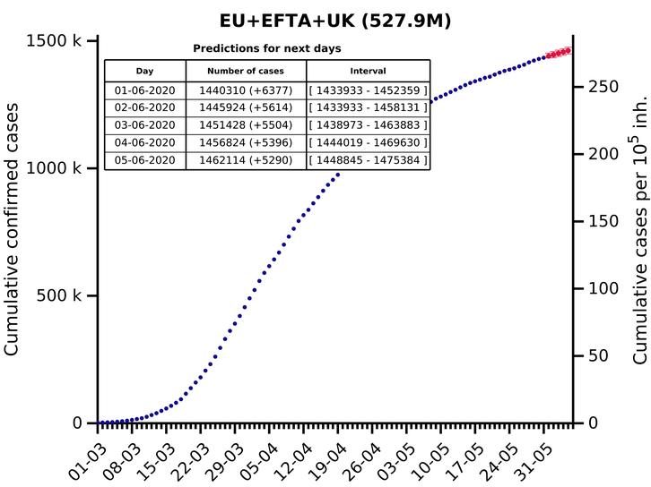 EU+EFTA+UK_01-06-2020.png